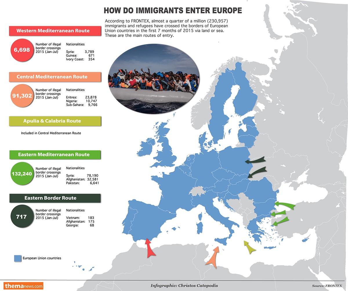 MIGRANT ROUTES TO EU