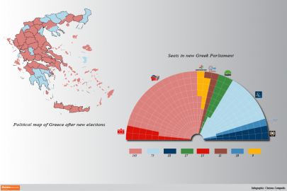 elections-infographic