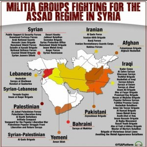 Syria_pro-Assad_Militias