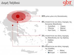 Θεσσαλονίκη3