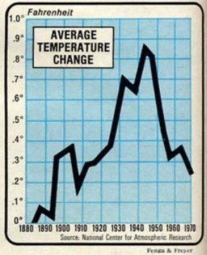 The Climatic Scare Phrase Was Global Cooling Thats Right What You Dont Believe Us Just Take A Look At Following Newspaper Excerpts