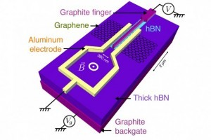 MIT-Graphene-Semiconductors_0