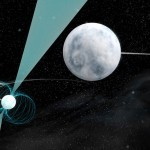 triple_system_nrao