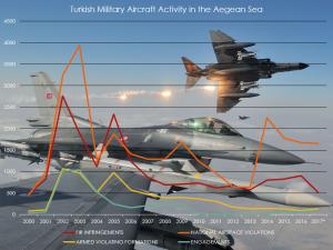 turkish_military_aircraft