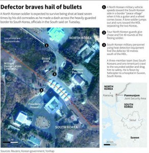 map-showing-how-north-korean-soldier-defected-to-south-korea-data